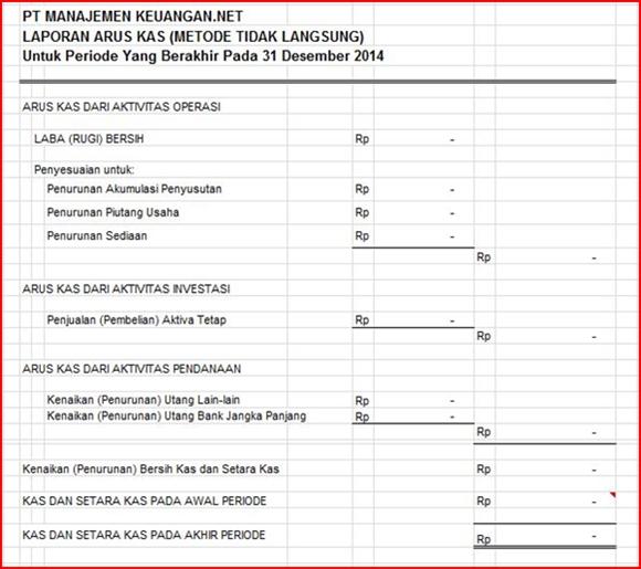 jenis laporan keuangan perusahaan