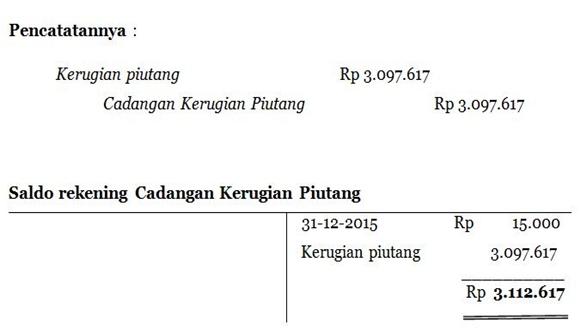 pencatatan_kerugian_piutang_cara_3