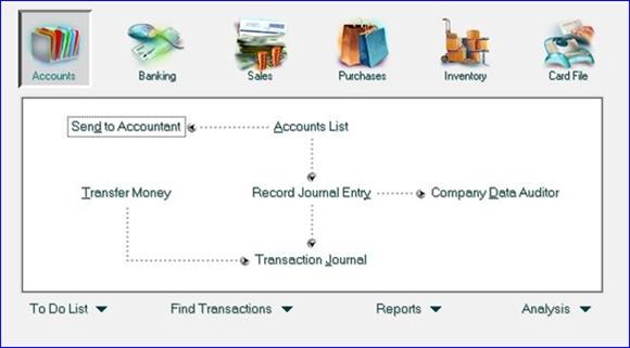 Modul-modul di MYOB Accounting
