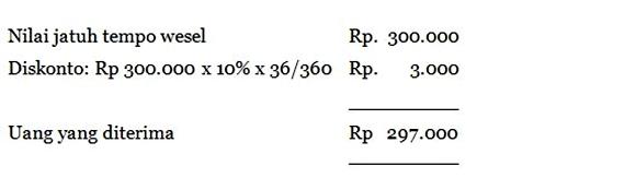 contoh-perhitungan-piutang-wesel-diskonto-tidak-berbunga