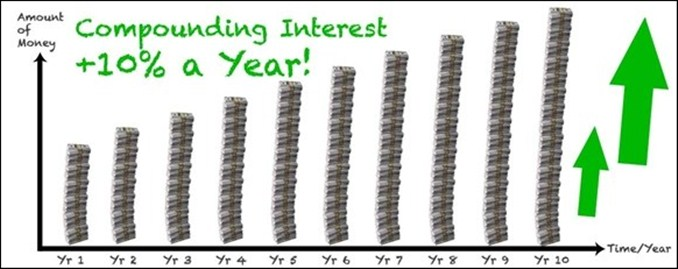 hasil-investasi-milyaran
