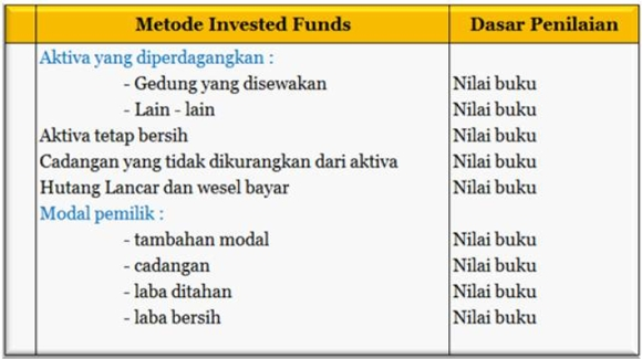 menghitung-zakat-mal-invested-funds