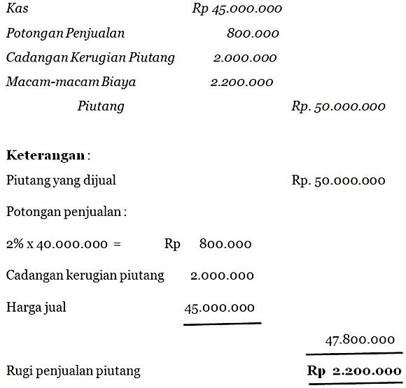 pencatatan-anjak-piutang-4