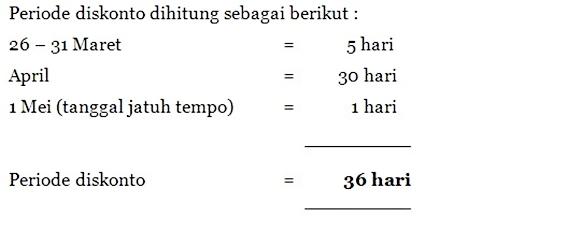cara-menghitung-periode-piutang-wesel-diskonto
