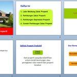 Download Slide Presentasi Materi Zakat Properti