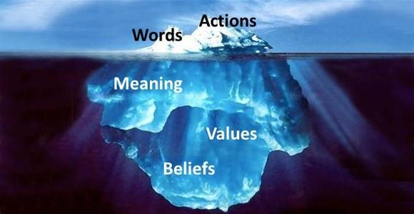 kekuatan keyakinan menentukan tindakan