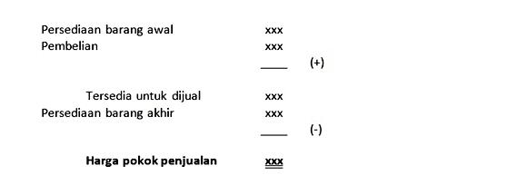cara perhitungan hpp