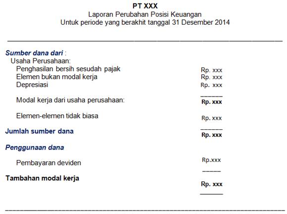 contoh laporan perubahan posisi keuangan