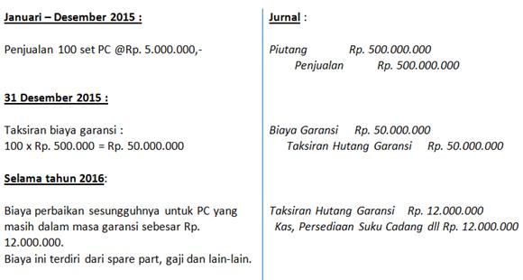 contoh pencatatan jurnal transaksi penjualan dengan garansi