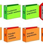 Automatic Posting : Fitur Powerful yang Sebaiknya Tersedia di Aplikasi Akuntansi