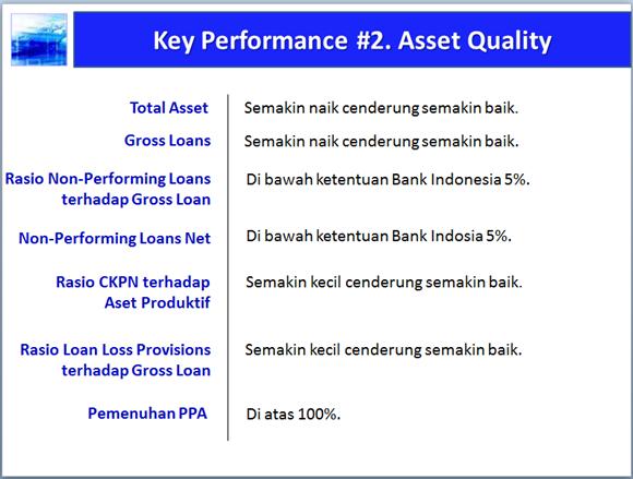 komponen #2. Asset Liquidity