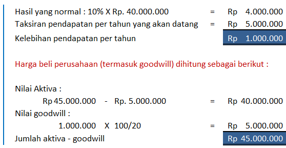 perhitungan goodwill - 02