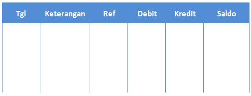 rekening bentuk saldo - Buku Besar