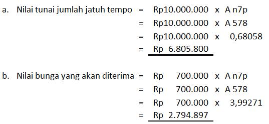 cara menentukan harga obligasi