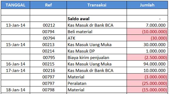 contoh buku bank