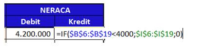siklus akuntansi - neraca akhir 02