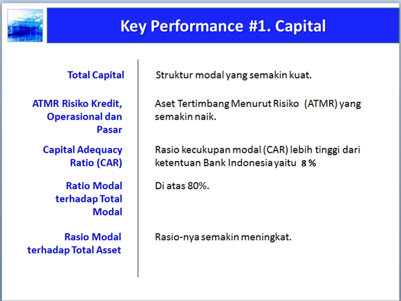 key performance capital sebuah bank
