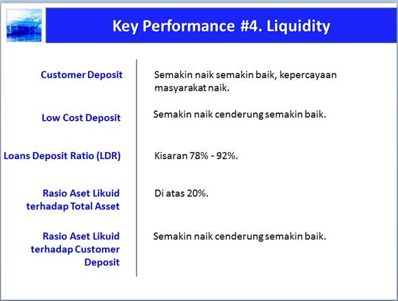 key performance likuiditas sebuah bank
