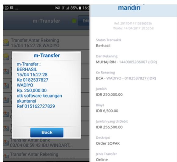 Bukti Transfer Order SOP Akuntansi Keuangan