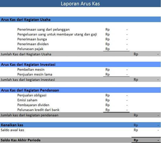 Form Laporan Arus Kas Excel