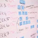 Sudahkah Anda Memperhatikan 5 Hal ini sebelum Membangun Bisnis Start Up?