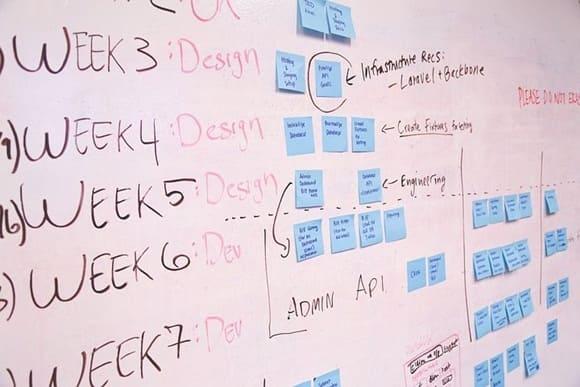 Sudahkah-Anda-Memperhatikan-4-Hal-ini-sebelum-Membangun-Start-Up