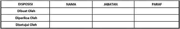 Contoh SOP Finalisasi Anggaran - Pengesahan