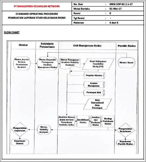 SOP Pembuatan Laporan Studi Kelayakan Binsis - halaman 4