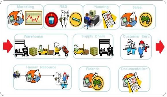 Sistem-akuntansi-pembelian-kredit-produk-minyak-goreng