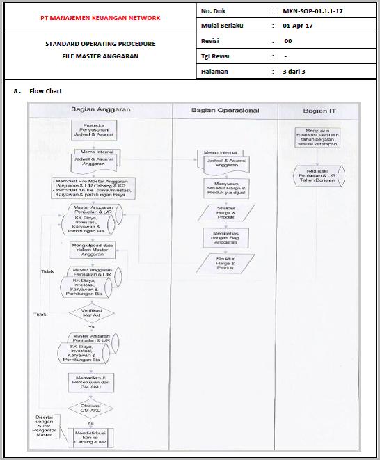 Contoh SOP halaman-3
