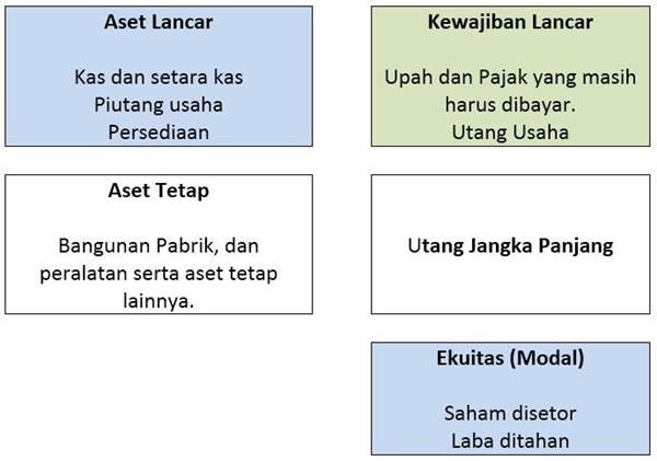 format-laporan-baca
