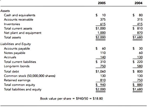 contoh-makalah-analisis-laporan-keuangan-perusahaan-tbk