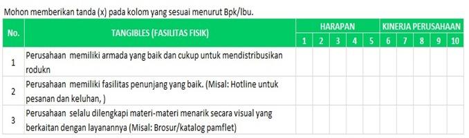 daftar Form Kuesioner Pelanggan