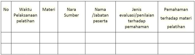 Format Catatan Pelatihan Karyawan Perusahaan