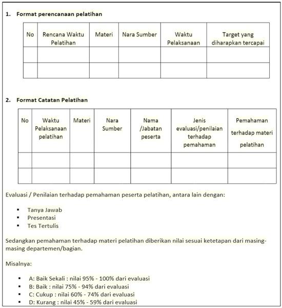Contoh SOP Pelatihan Karyawan - Penjelasan Prosedur