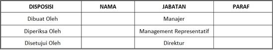 Contoh SOP Pelatihan Manajemen Risiko - Disposisi