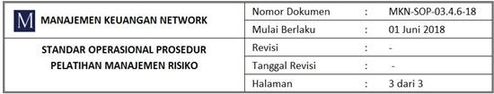 Contoh SOP Pelatihan Manajemen Risiko - Hal Flow chart