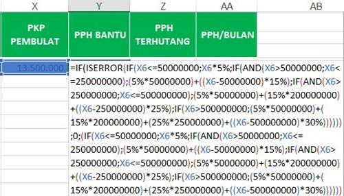 cara menghitung PPh 21 yang ditanggung perusahaan
