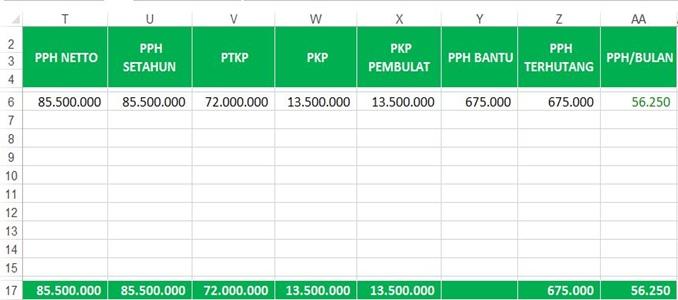 Form perhitungan pph 21 dengan rumus excel