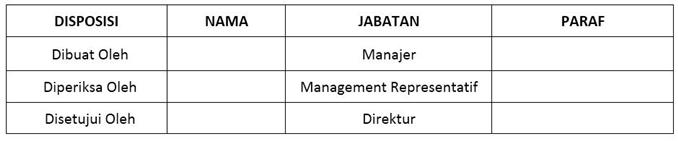 contoh sop internal audit - disposisi