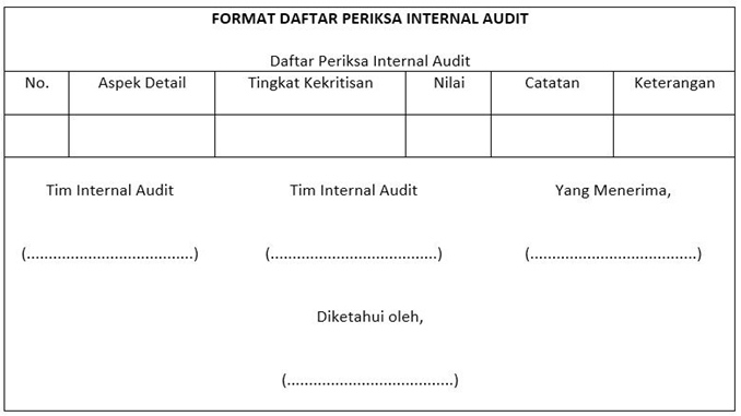 contoh sop internal audit - lampiran.1