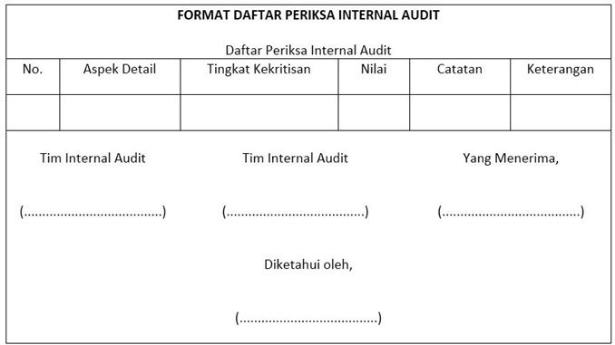 contoh sop internal audit - Lampiran.2