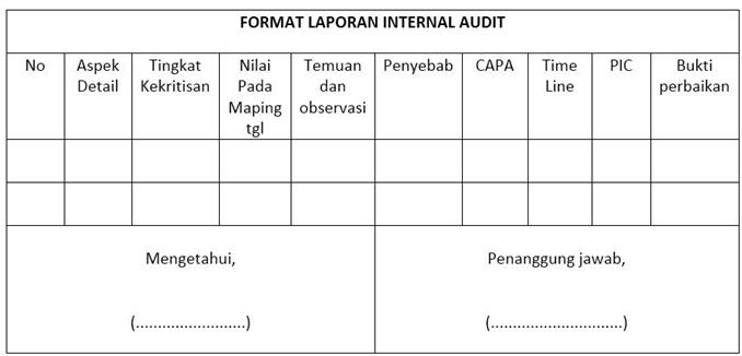 contoh sop internal audit - Lampiran.3