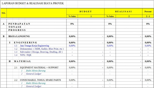 tabeil laporan proyek.1