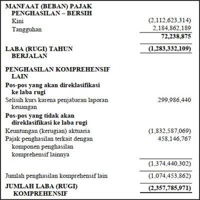 keuangan in english