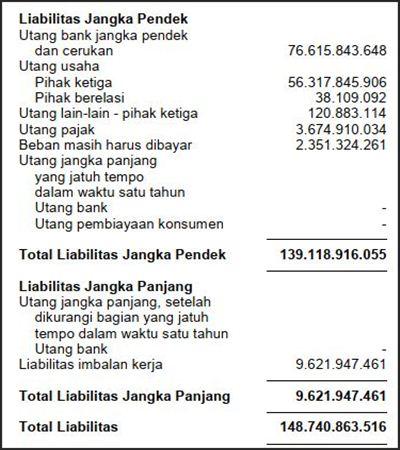 contoh laporan keuangan sederhana usaha kecil