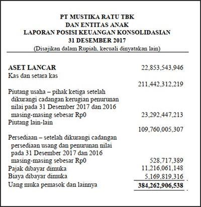 contoh soal laporan keuangan pdf
