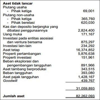 Contoh Laporan Neraca Perusahaan Dagang - 2