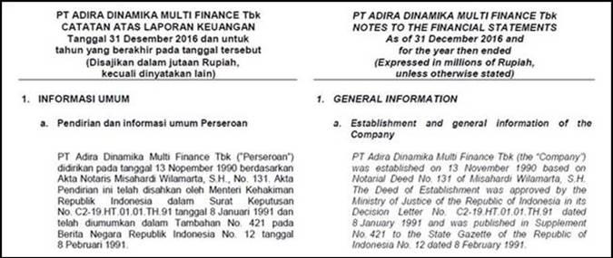 contoh catatan atas laporan keuangan perusahaan jasa