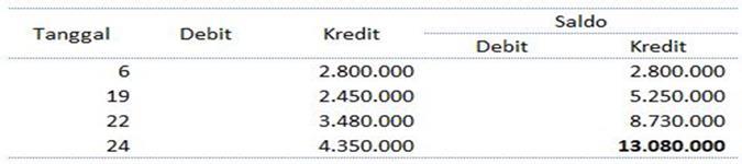 download laporan keuangan toko excel